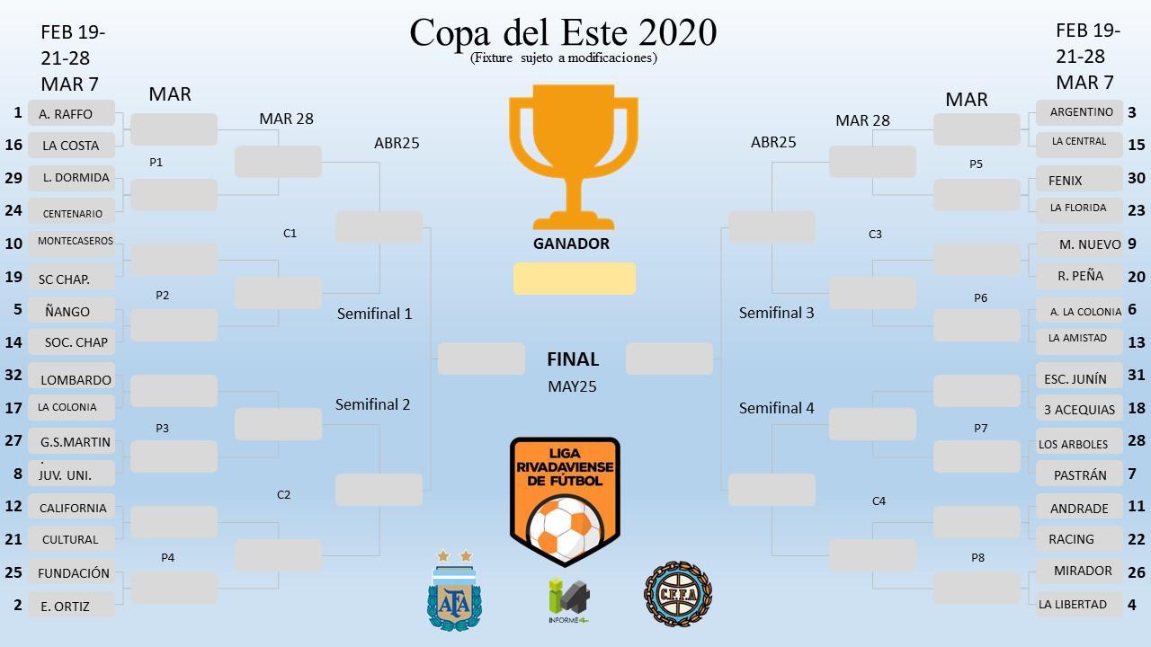 Copa del Este LLave 2021